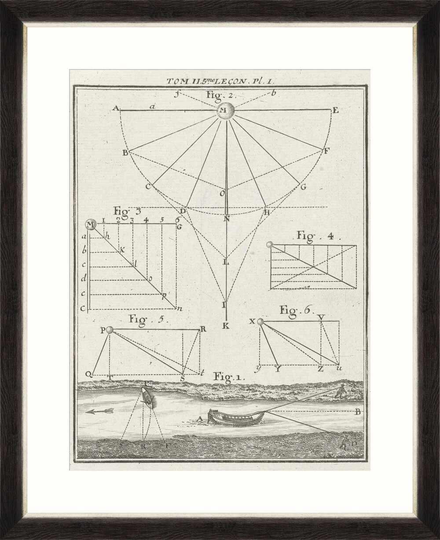 Tablou Framed Art Physical Models III la pret 354 lei